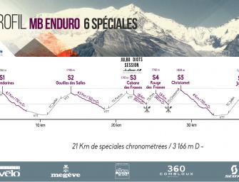 FOCUS – PARCOURS MB ENDURO