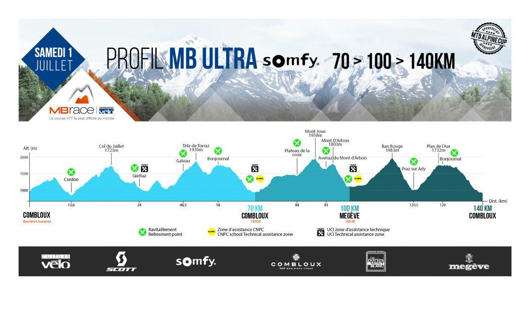 http://mb-race.com/wp-content/uploads/2017/03/Visuel_profilMB-1-1050x615.jpg