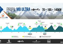 Spotlight on the MB Ultra Somfy course