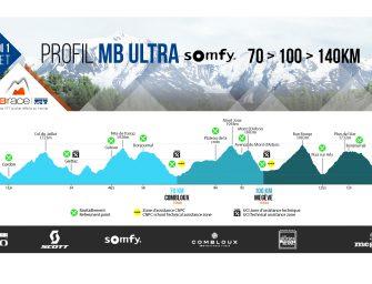 Fokus auf die MB Ultra Somfy Strecke