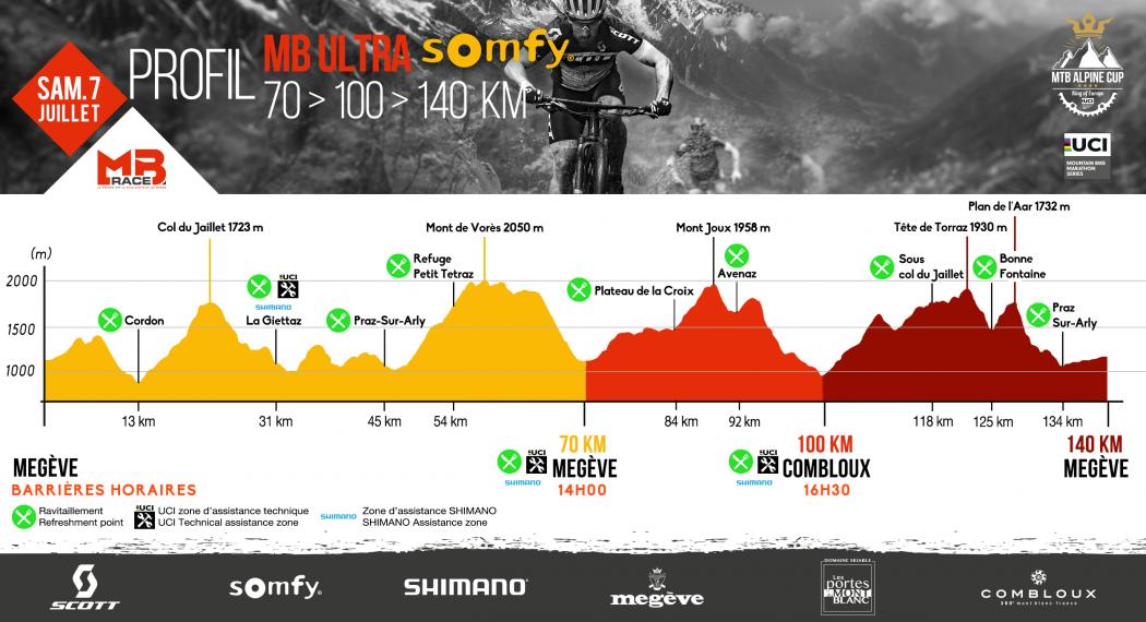 http://mb-race.com/wp-content/uploads/2018/01/Profil-MB-ULTRA-SOMFY_2018-1050x570.png