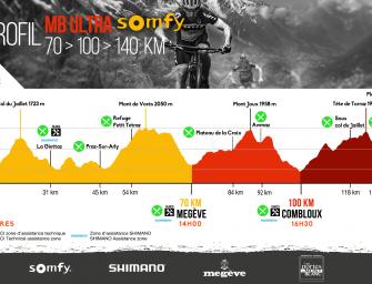 Parcours détaillé de la MB Ultra Somfy 2018