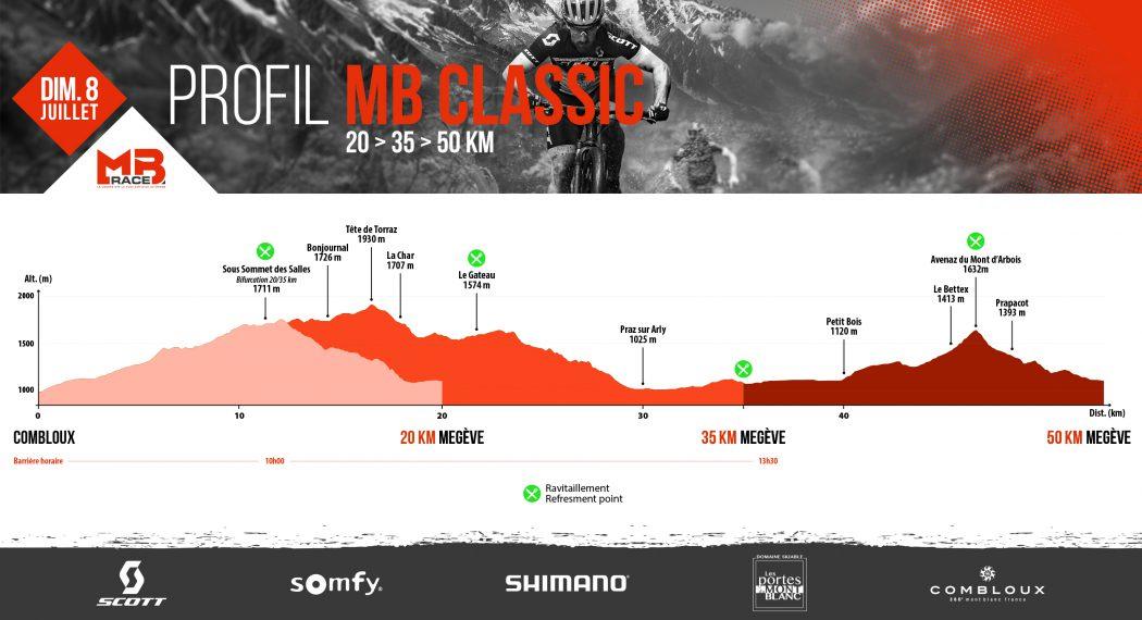 http://mb-race.com/wp-content/uploads/2018/04/MBRACE-Profil-MBCLASSIC-20180312-1050x570.jpg