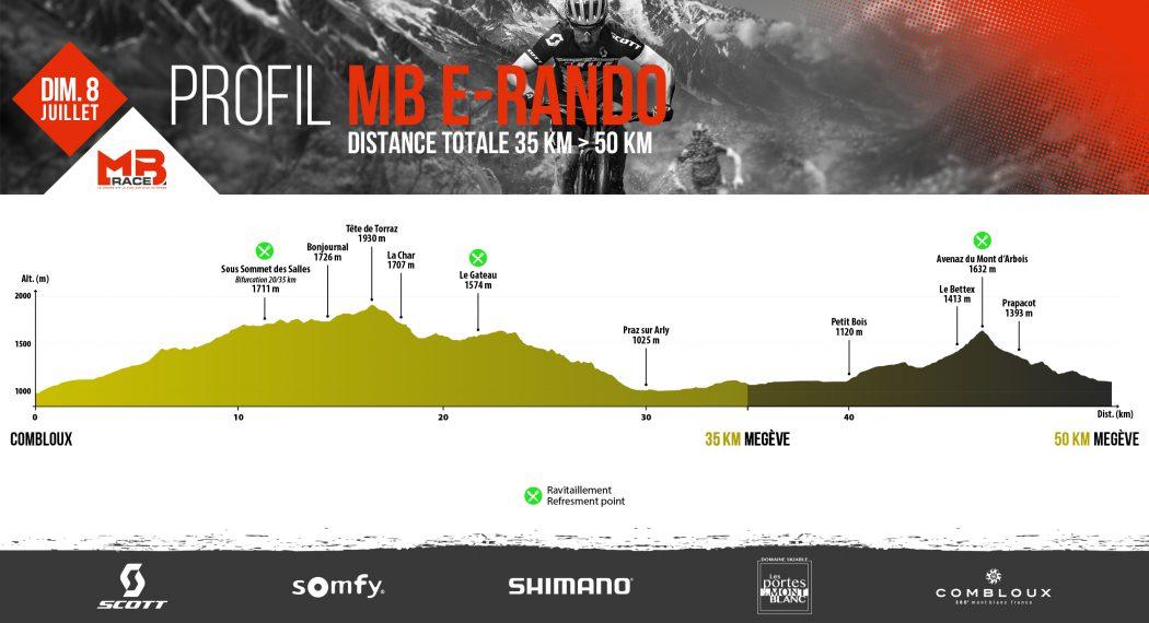 http://mb-race.com/wp-content/uploads/2018/05/MBRACE-Profil-MBe-Rando-20180312-1050x570.jpg