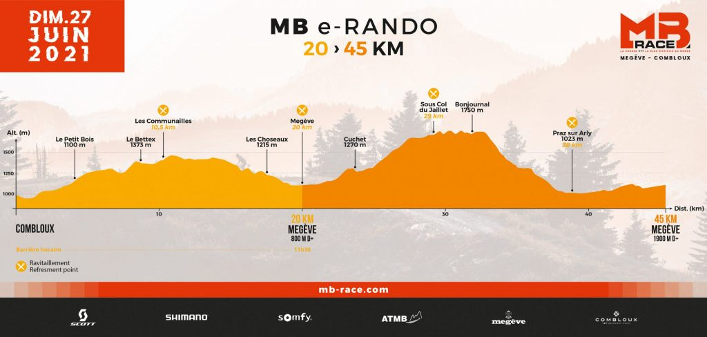 MB eRando 2021