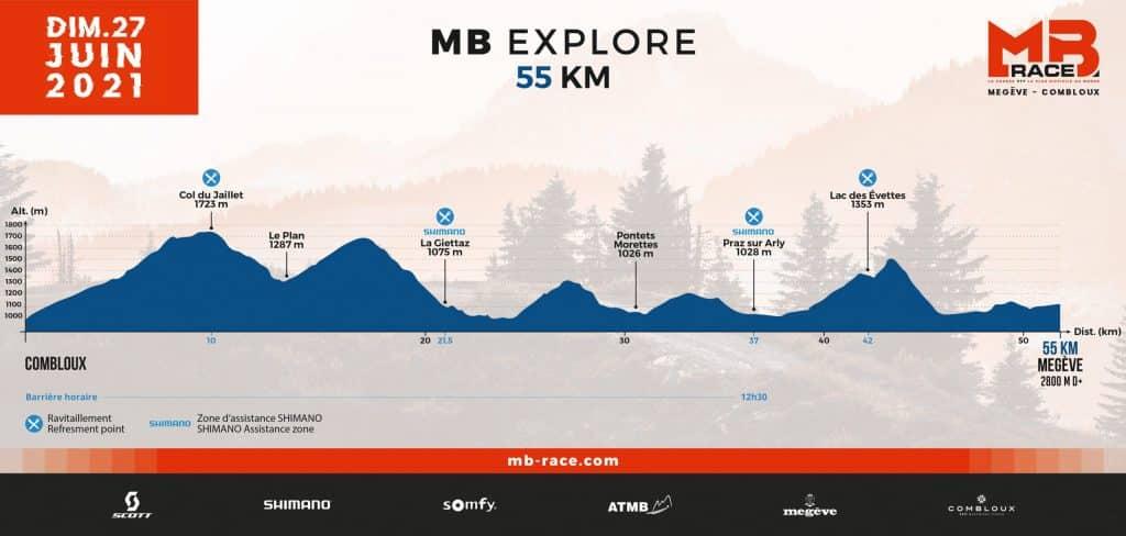 Profil MB explore 2021